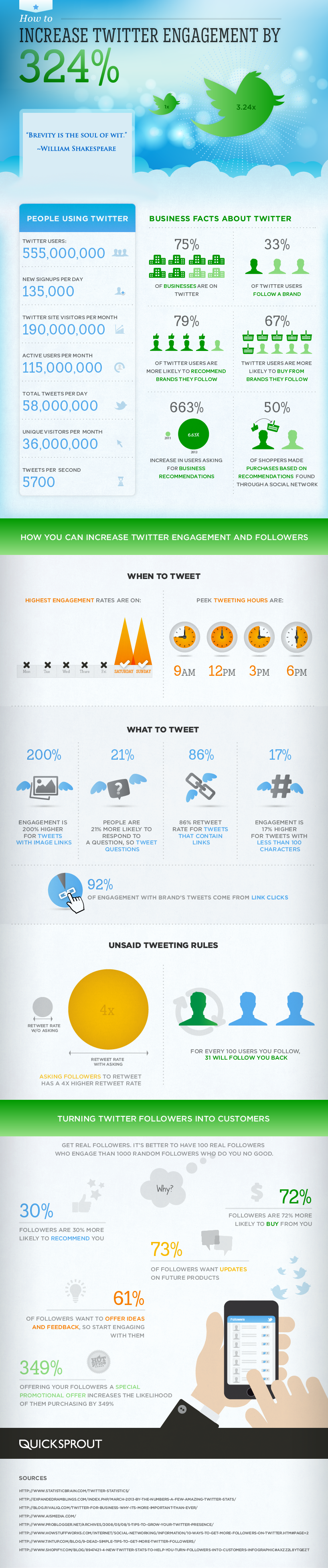 how-to-triple-your-twitter-engagement-infographic